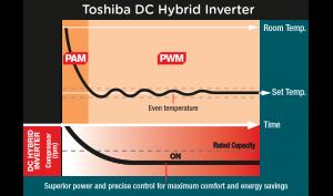 Toshiba DC Hybrid Inverter model