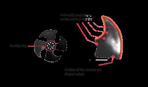Propeller Fan mini vrf