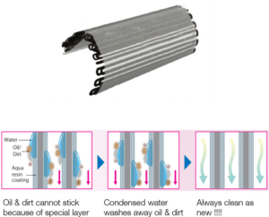 Hi Wall Split System Air Conditioner